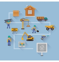Construction Design Flat vector image