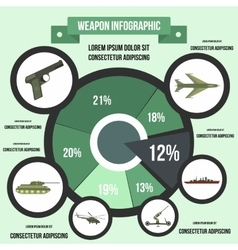 Military infographic template flat style vector
