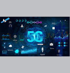 5g internet technology concept banner vector