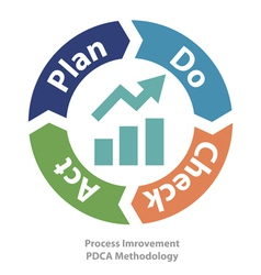 process improvement tool vector image