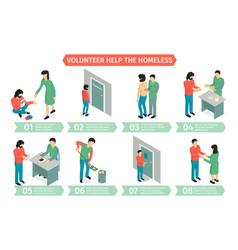 Homeless volunteering isometric infographics vector
