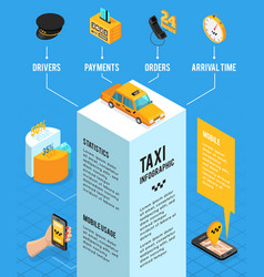 Taxi service isometric infographics layout vector