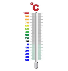 a temperature thermometer vector image