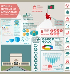 Bangladesh infographics statistical data sights vector