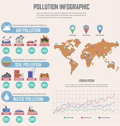 Global environmental pollution infographics design vector image