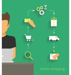 Man doing online shopping vector image