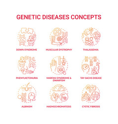 Genetic disease red gradient concept icons set vector