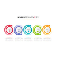 five steps infographic process chart with circular vector image