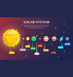 solar system and planets in universe design vector image