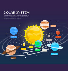 Solar system plantets and orbits in universe vector
