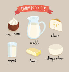 Dairy production and hand writing lettering milk vector