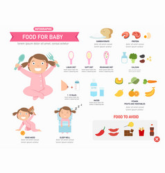 Food for baby infographic vector