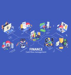 Finance isometric infographic flowchart vector