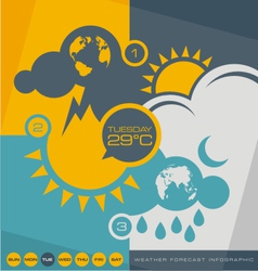 Weather widgets layout vector