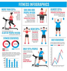 Fitness colored infographics vector