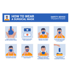 How to wear a mask vector