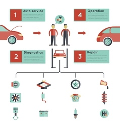 Auto Service Guideline vector image vector image