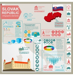 Slovakia infographics statistical data sights vector