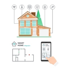 smart home control smartphone technology vector image