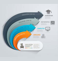 Arrow education infographics template vector