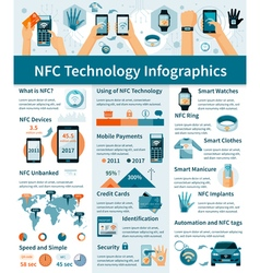 Nfc technology infographics vector