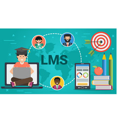 Banner - concept of lms vector