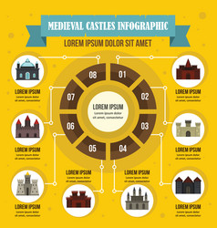 Medieval castles infographic concept flat style vector