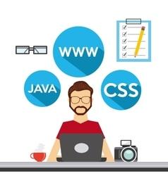 Programming language design vector