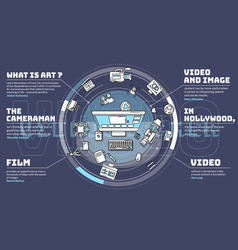 Promo poster about videographer and his work vector