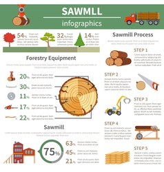 Sawmill Timber Flat Infographic vector