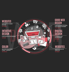 Promo poster about profession a web vector
