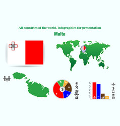 malta all countries of the world infographics for vector image