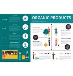 Organic Products infographic flat vector image