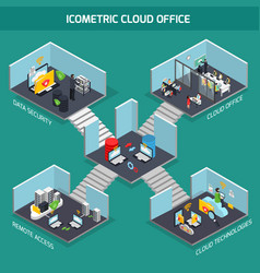Cloud office isometric composition vector