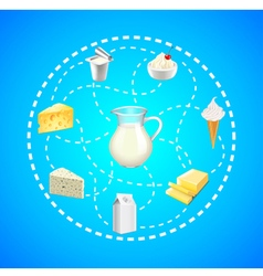 Dairy products in dashed lines circle on blue vector image