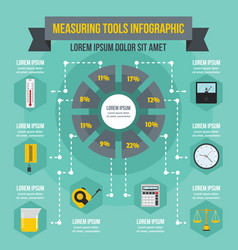 Measuring tools infographic concept flat style vector