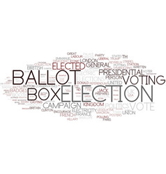 Elected word cloud concept vector