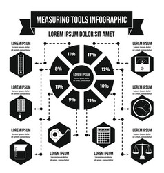 measuring tools infographic concept simple style vector image vector image
