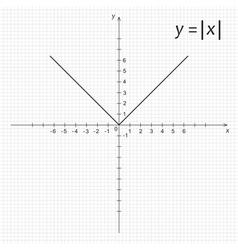 Diagram of mathematics function modulus x vector