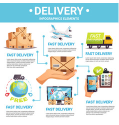 Express delivery infographic poster vector