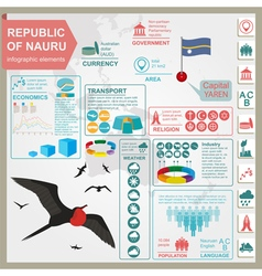 Nauru infographics statistical data sights vector image