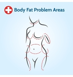 Female body fat problem areas vector