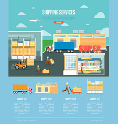 Shipping services and retail distribution poster vector