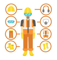 Cartoon personal protective equipment card poster vector