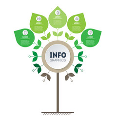 Eco business presentation concept with 5 options vector