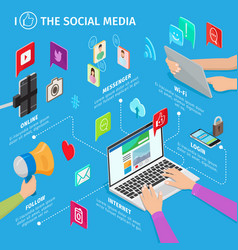 Social media in modern mobile devices vector