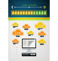 elements of user interface vector image