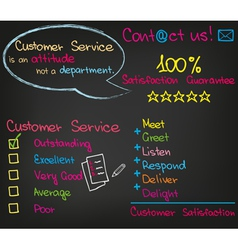 Customer Service Set vector image