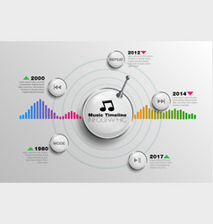 infographic music timeline 03 vector image