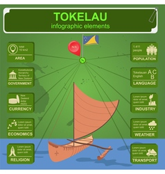 Tokelau infographics statistical data sights vector image